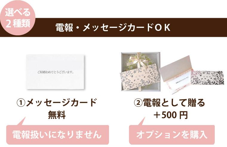 電報台紙カード オプション
